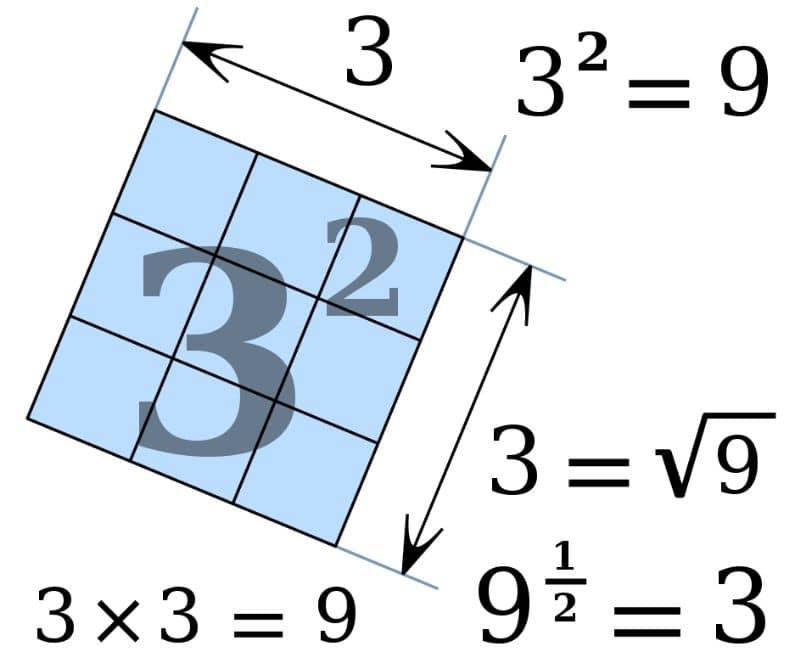 insertar simbolo de raiz cuadrada excel