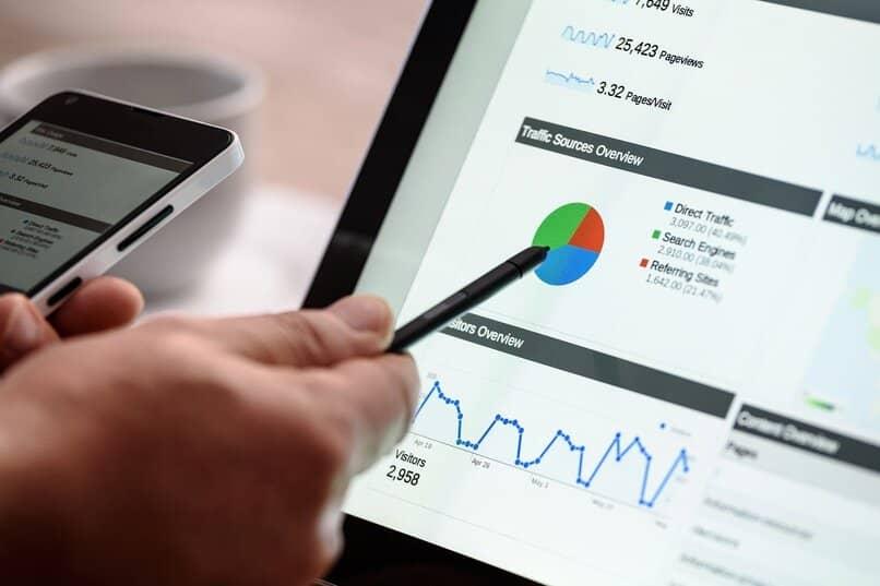 como establecer objetivos para medir los resultados de marketing